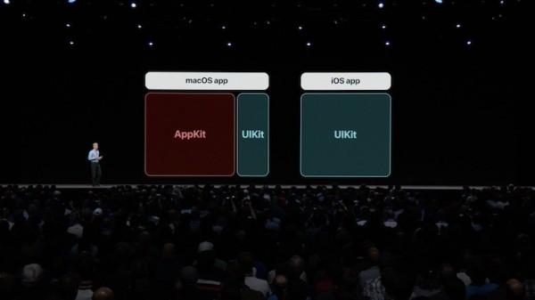 Apple-UIKit-