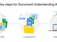 Document-Understanding-AI-